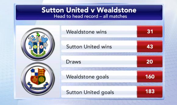 Head-to-head: Sutton v Wealdstone (all comps)