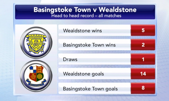 Head to head: Stones won this fixture 4-2 last season